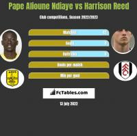 Pape Alioune Ndiaye vs Harrison Reed h2h player stats