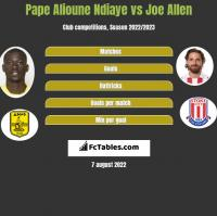 Pape Alioune Ndiaye vs Joe Allen h2h player stats
