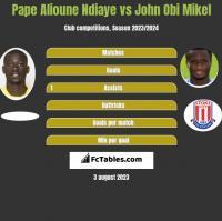 Pape Alioune Ndiaye vs John Obi Mikel h2h player stats