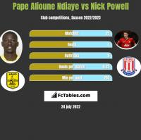 Pape Alioune Ndiaye vs Nick Powell h2h player stats