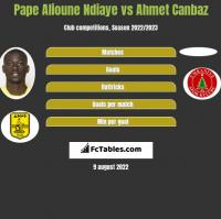 Pape Alioune Ndiaye vs Ahmet Canbaz h2h player stats