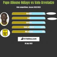 Pape Alioune Ndiaye vs Vato Arveladze h2h player stats