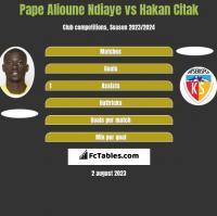 Pape Alioune Ndiaye vs Hakan Citak h2h player stats