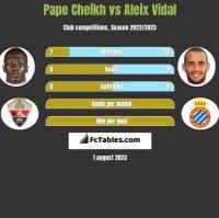Pape Cheikh vs Aleix Vidal h2h player stats