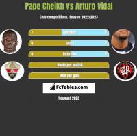 Pape Cheikh vs Arturo Vidal h2h player stats