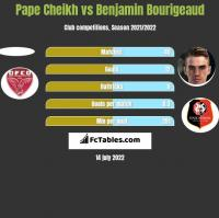 Pape Cheikh vs Benjamin Bourigeaud h2h player stats