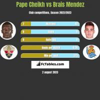 Pape Cheikh vs Brais Mendez h2h player stats
