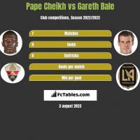 Pape Cheikh vs Gareth Bale h2h player stats