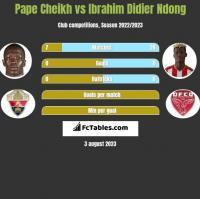 Pape Cheikh vs Ibrahim Didier Ndong h2h player stats