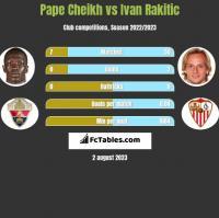 Pape Cheikh vs Ivan Rakitic h2h player stats