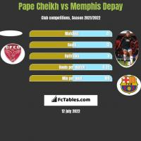 Pape Cheikh vs Memphis Depay h2h player stats