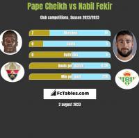 Pape Cheikh vs Nabil Fekir h2h player stats