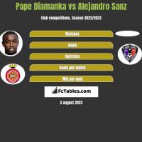 Pape Diamanka vs Alejandro Sanz h2h player stats