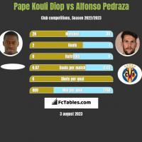 Pape Kouli Diop vs Alfonso Pedraza h2h player stats