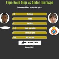 Pape Kouli Diop vs Ander Iturraspe h2h player stats