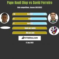 Pape Kouli Diop vs David Ferreiro h2h player stats