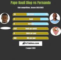 Pape Kouli Diop vs Fernando h2h player stats