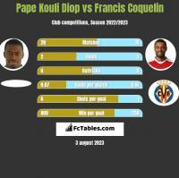 Pape Kouli Diop vs Francis Coquelin h2h player stats