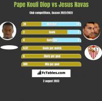 Pape Kouli Diop vs Jesus Navas h2h player stats