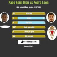 Pape Kouli Diop vs Pedro Leon h2h player stats