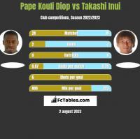 Pape Kouli Diop vs Takashi Inui h2h player stats