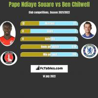 Pape Ndiaye Souare vs Ben Chilwell h2h player stats