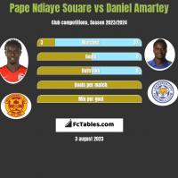 Pape Ndiaye Souare vs Daniel Amartey h2h player stats