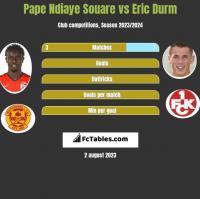 Pape Ndiaye Souare vs Eric Durm h2h player stats