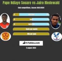 Pape Ndiaye Souare vs Jairo Riedewald h2h player stats