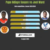 Pape Ndiaye Souare vs Joel Ward h2h player stats