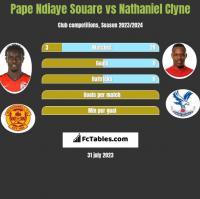 Pape Ndiaye Souare vs Nathaniel Clyne h2h player stats