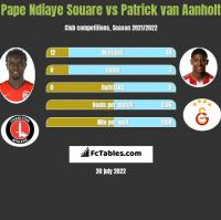 Pape Ndiaye Souare vs Patrick van Aanholt h2h player stats