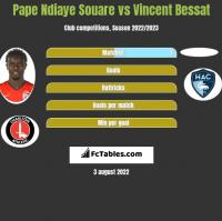 Pape Ndiaye Souare vs Vincent Bessat h2h player stats