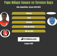 Pape Ndiaye Souare vs Terence Baya h2h player stats
