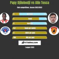 Papy Djilobodji vs Alin Tosca h2h player stats