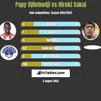 Papy Djilobodji vs Hiroki Sakai h2h player stats