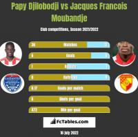 Papy Djilobodji vs Jacques Francois Moubandje h2h player stats
