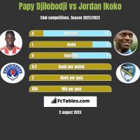 Papy Djilobodji vs Jordan Ikoko h2h player stats