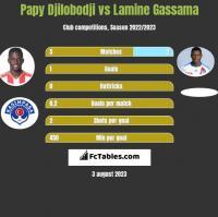 Papy Djilobodji vs Lamine Gassama h2h player stats