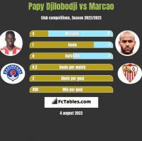 Papy Djilobodji vs Marcao h2h player stats
