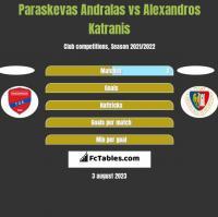 Paraskevas Andralas vs Alexandros Katranis h2h player stats