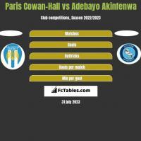 Paris Cowan-Hall vs Adebayo Akinfenwa h2h player stats