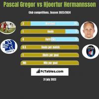 Pascal Gregor vs Hjoertur Hermannsson h2h player stats
