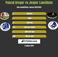 Pascal Gregor vs Jesper Lauridsen h2h player stats