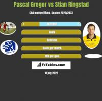 Pascal Gregor vs Stian Ringstad h2h player stats