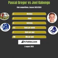 Pascal Gregor vs Joel Kabongo h2h player stats