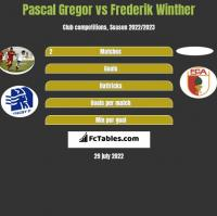 Pascal Gregor vs Frederik Winther h2h player stats