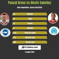 Pascal Gross vs Alexis Sanchez h2h player stats