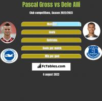 Pascal Gross vs Dele Alli h2h player stats