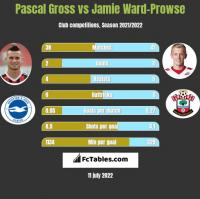 Pascal Gross vs Jamie Ward-Prowse h2h player stats